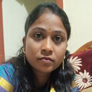 Kuruhina Shetty Divorced Bride